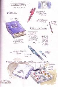 sketchcrawl